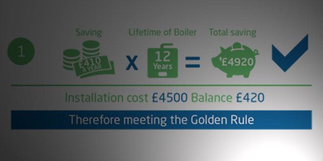 MD of Baxi comments on the latest ECO and Green Deal figures