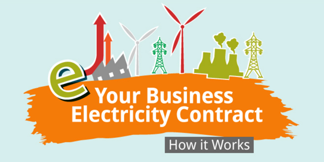 Business electricity contracts