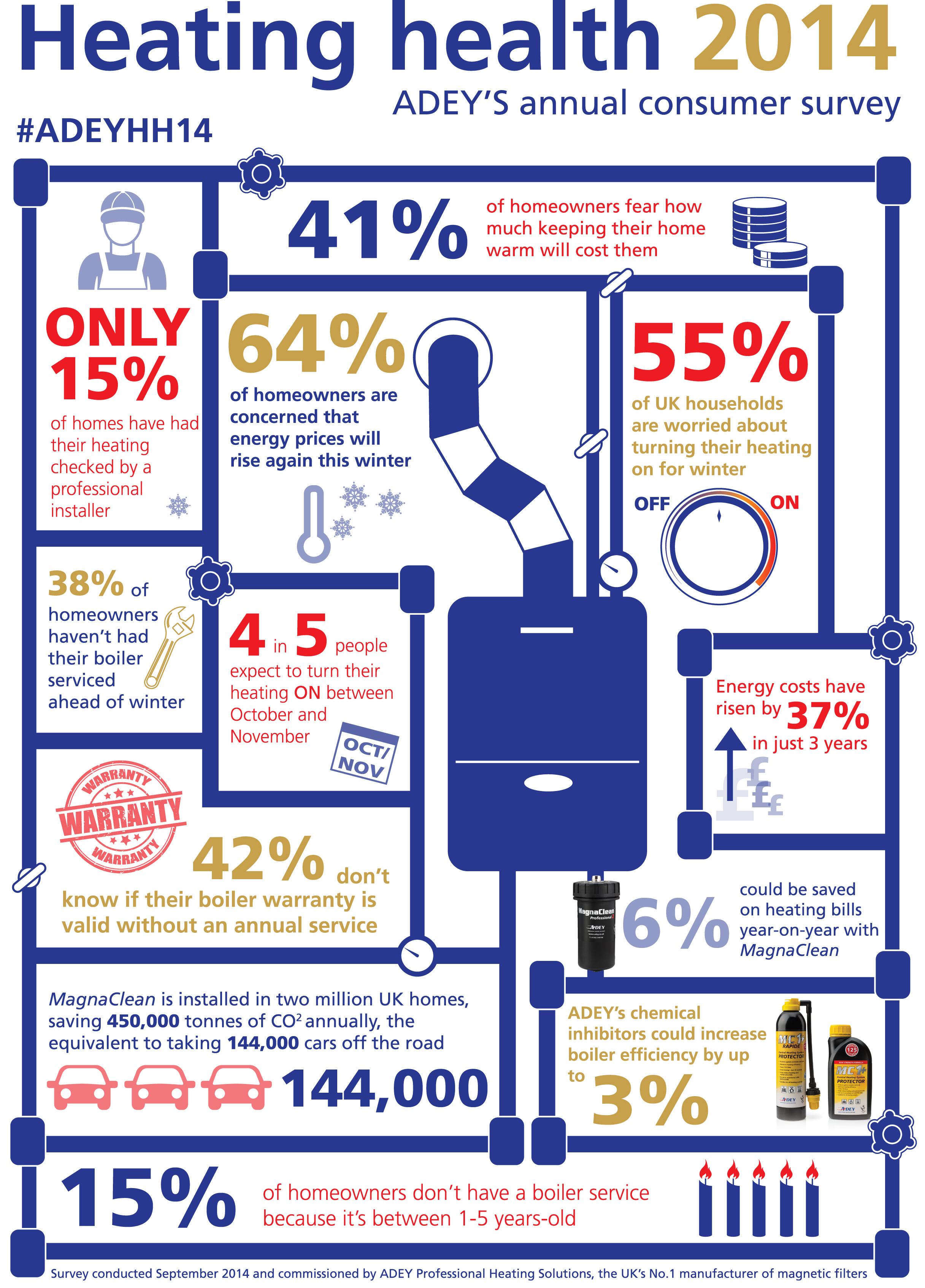infographicOL