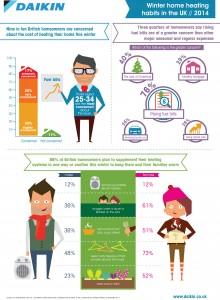 7769.001_DAIKIN Homeowner infographic V3