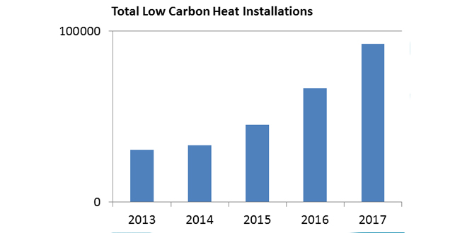 Low carbon installations web