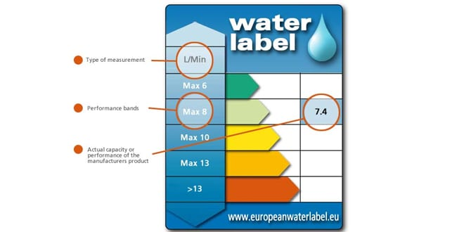 Popular - Bristan offers installers advice on using the Water Label