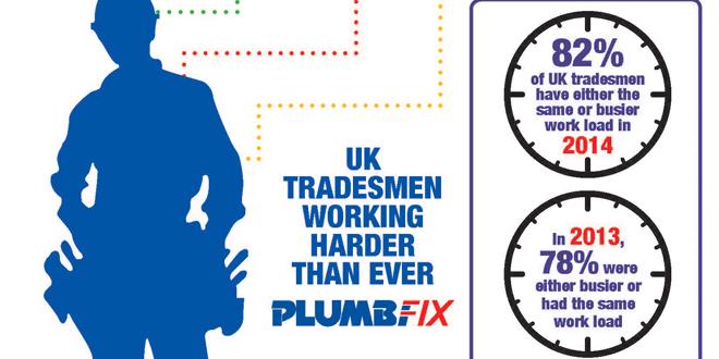 Plumbfix figures