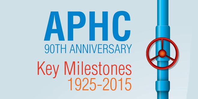 APHC milestone 90