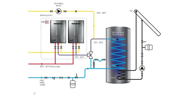 Popular - Boosting DHW efficiency and achieving legionella compliance