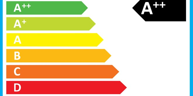 Popular - New energy labelling regulation could downgrade technologies from A to D class