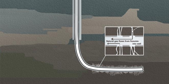 fracking web