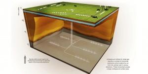 Decc frack web
