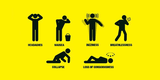Carbon monoxide web