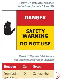 making safe fig12