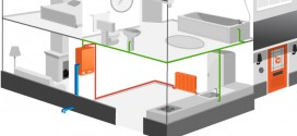 hhic boiler sales