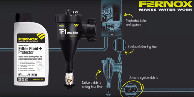 Watch How The Fernox Filter Fluid Protector Works