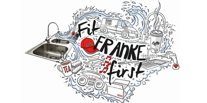 Popular - New Fit Franke First initiative offers incentives to installers