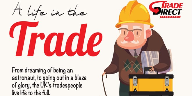 Popular - UK tradespeople's hopes and dreams revealed in new survey