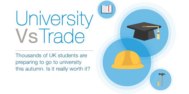 university vs trade