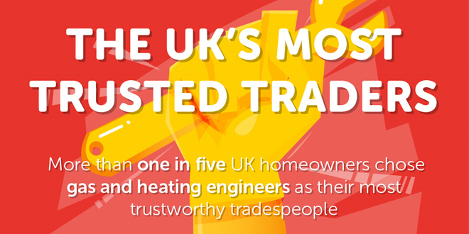 UK Trusted Traders