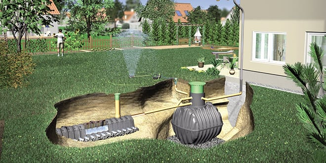 Popular - What installers need to know to get the best out of rainwater harvesting systems
