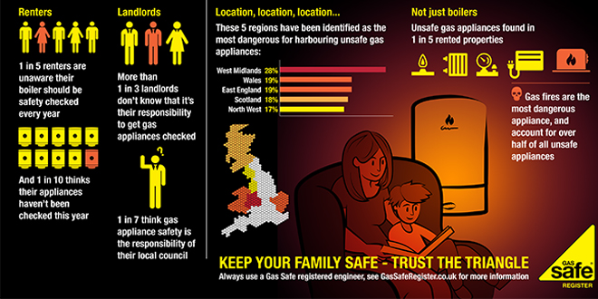 gas safe info web