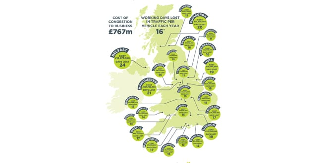 Popular - Traffic congestion costs UK business an estimated £767million a year
