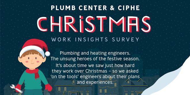 Plumb Center CIPHE