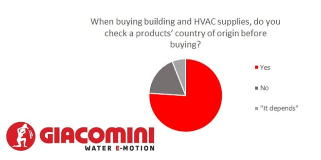Popular - Survey reveals installers think country of manufacture is an important factor when buying products