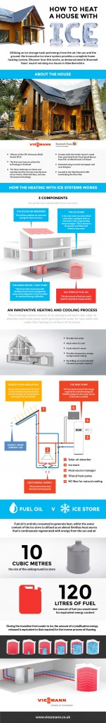 viessmann-Infographic-heating-from-ice (1) (002)