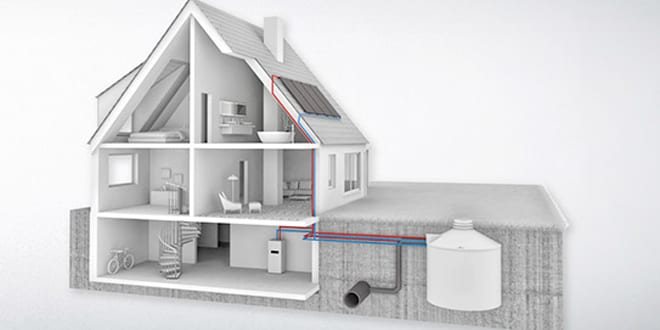 Popular - How to heat a house with Ice – Infographic
