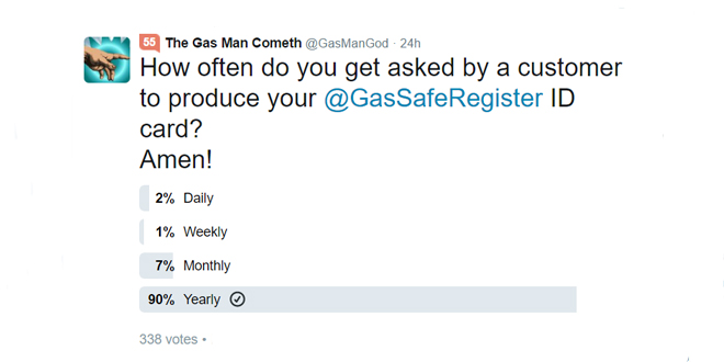 gmg poll