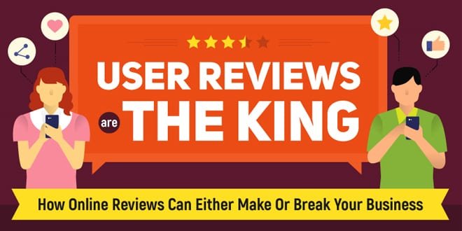 Popular - Can online reviews make or break an installer's business?