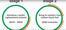 OFTEC announces a vision for the future of off-grid domestic homes