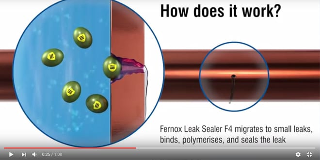 Popular - How does the Fernox Leak Sealer F4 work?