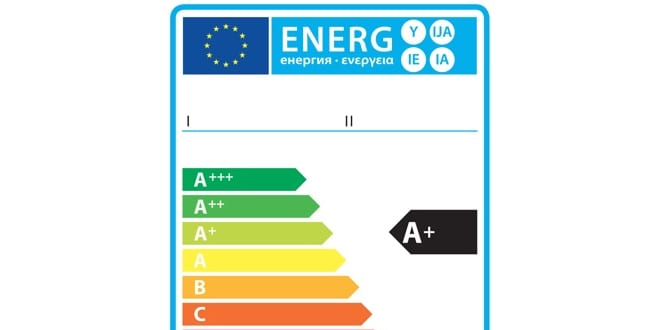 Popular - Are you prepared for the new Energy Labelling Directive for solid fuel appliances