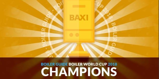 Popular - Baxi Boilers wins Boiler World Cup