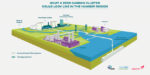 A hydrogen production facility is coming to the UK- is the the future of heating?