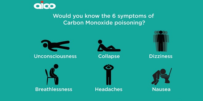 Popular - Aico is raising awareness of Carbon Monoxide for Gas Safety Week 2019