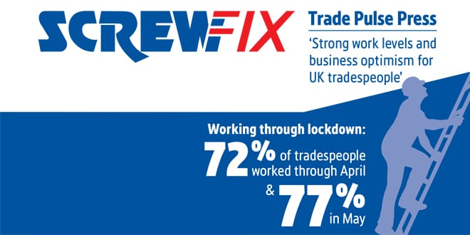 Popular - Tradespeople reporting strong levels of work – Says new research