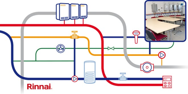 Popular - Rinnai announces range of CPD-accredited subjects for water heating units and systems