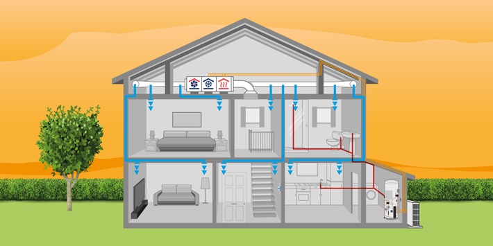 Popular - 5 ways heating engineers can benefit from the home improvement boom