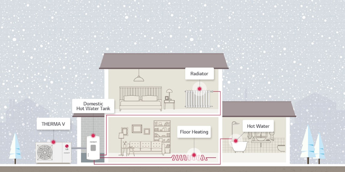 Popular - How installers can add heat pumps to their skillset